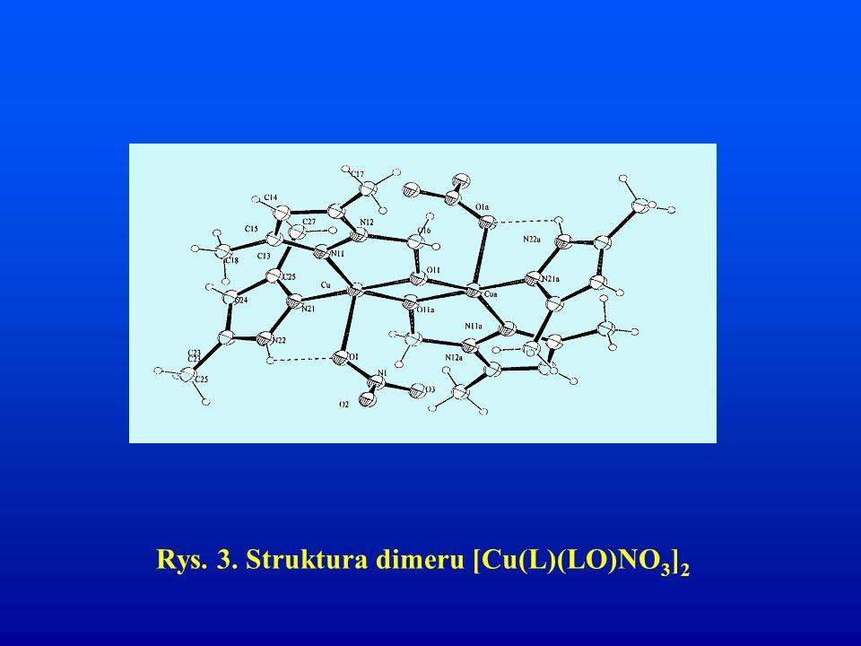Rys. 3. Struktura dimeru [Cu(L)(LO)NO3]2